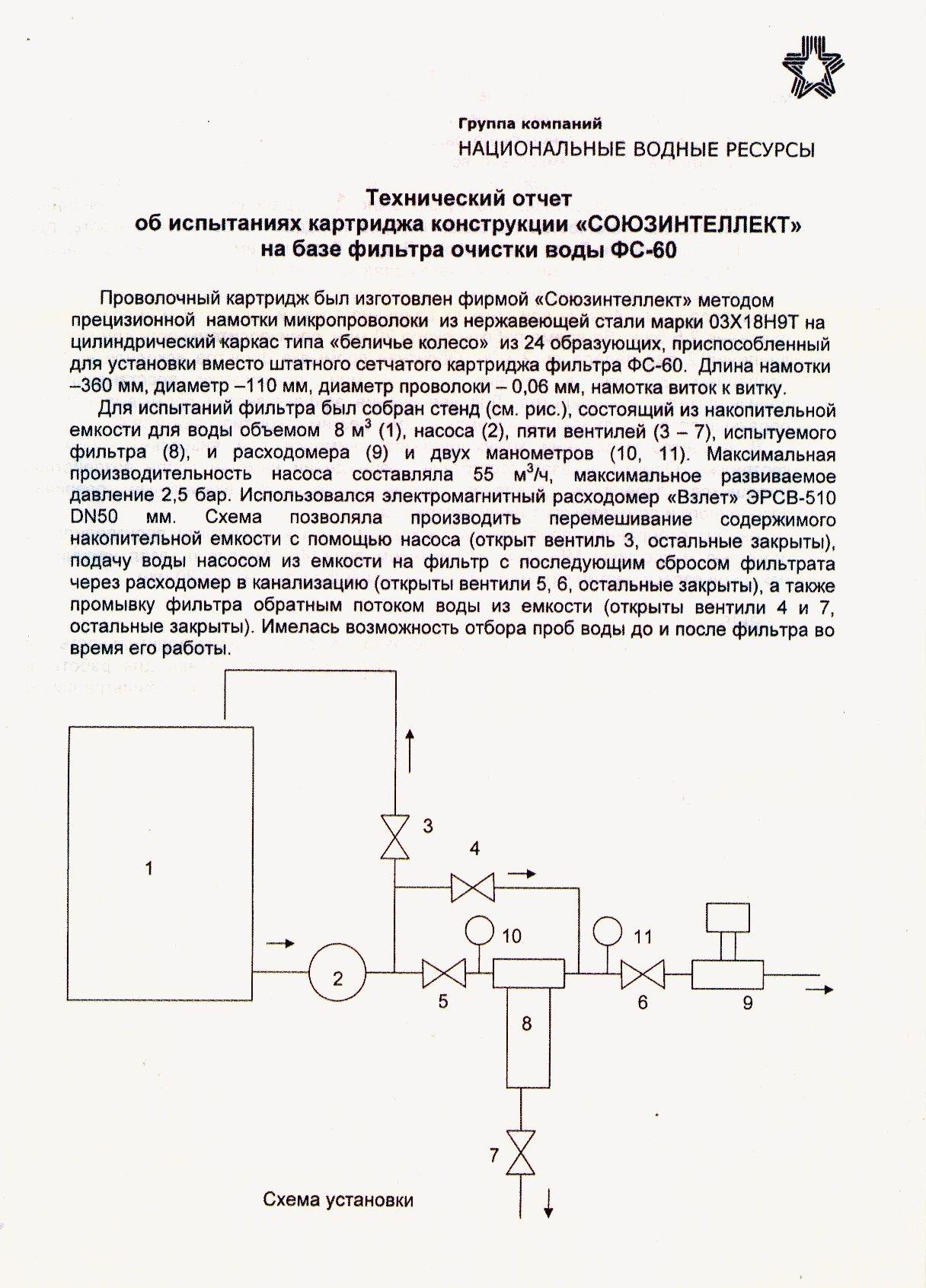 http://souzintellekt.ru/images/upload/fs60-1.jpg